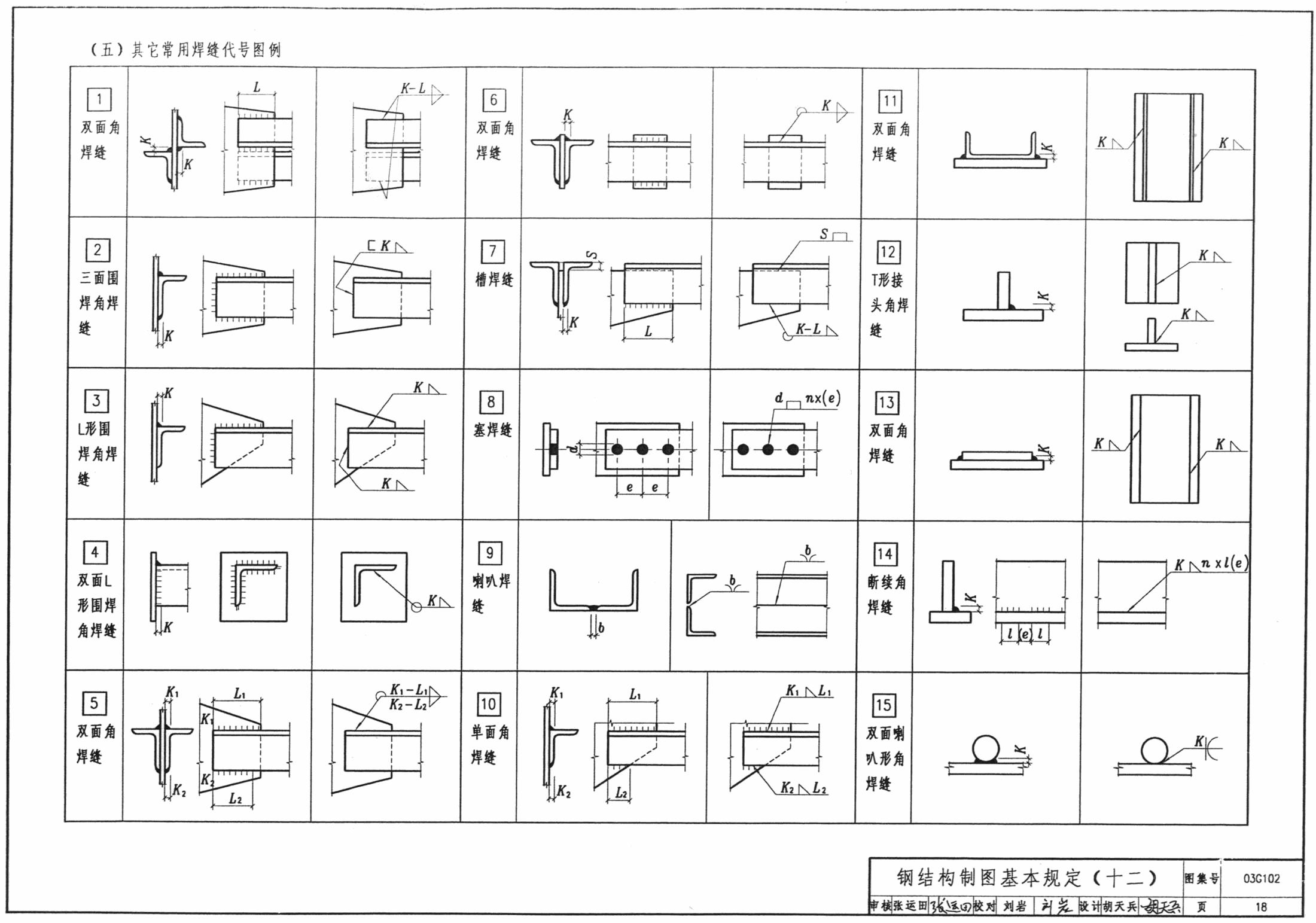 03g102:钢结构设计制图深度和表示方法