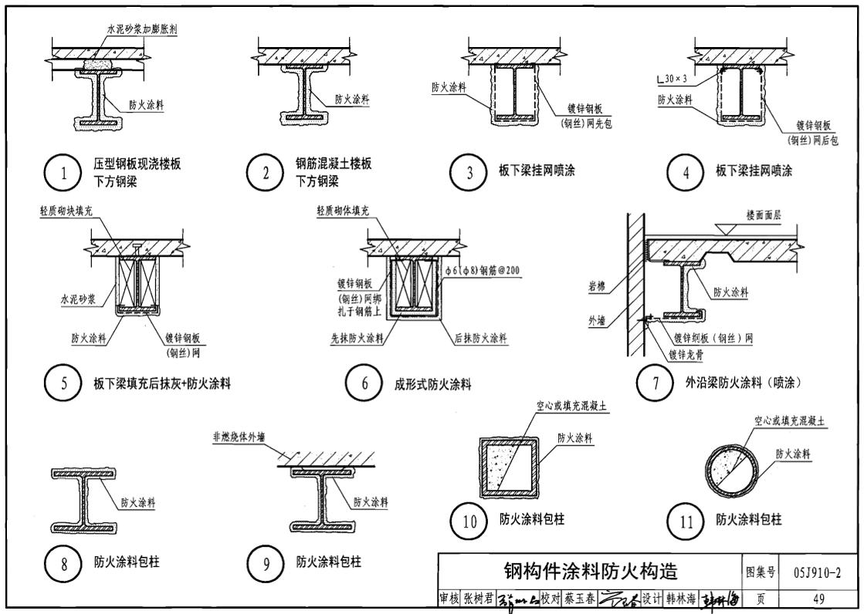 05j910-2:钢结构住宅(二)