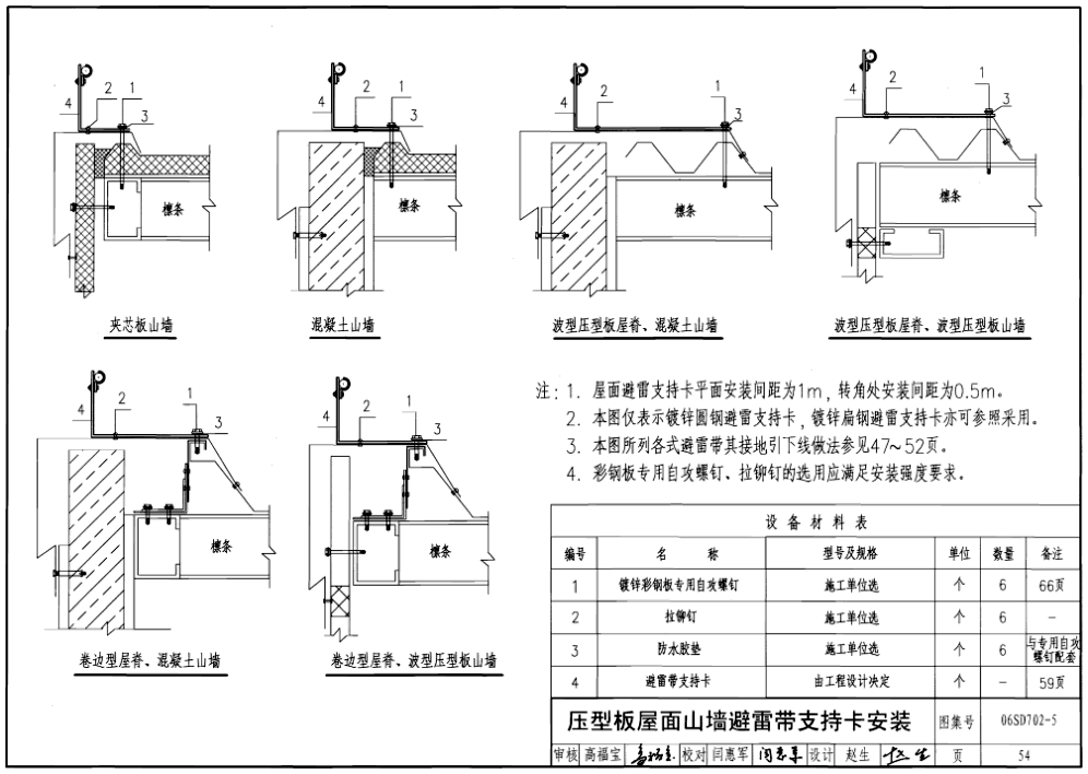 06sd702-5:电气设备在压型钢板,夹芯板上安装图片