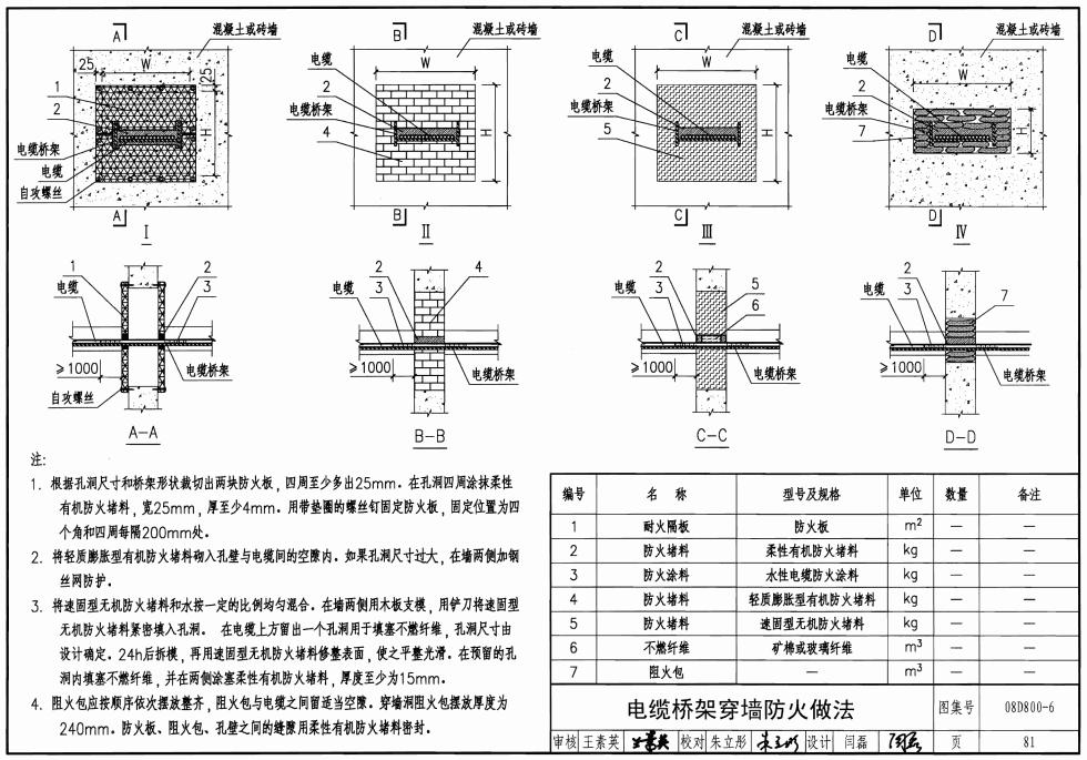 08d800-6:民用建筑电气设计与施工-室内布线